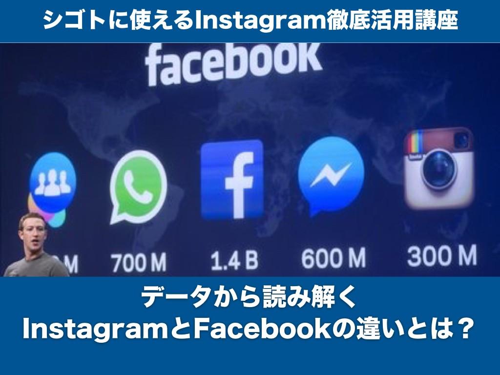 データから読み解く InstagramとFacebook の違いとは?