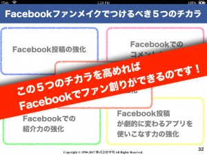集まる集客Facebookファンメイクトレーニング.032