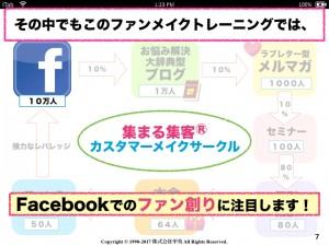 集まる集客Facebookファンメイクトレーニング.007
